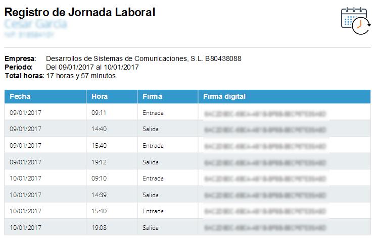 Informe registro jornada MisHoras